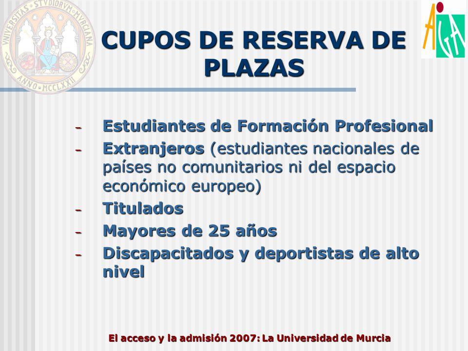CUPOS DE RESERVA DE PLAZAS