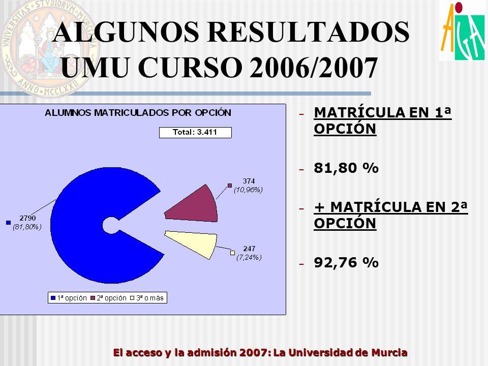 ALGUNOS RESULTADOS UMU CURSO 2006/2007
