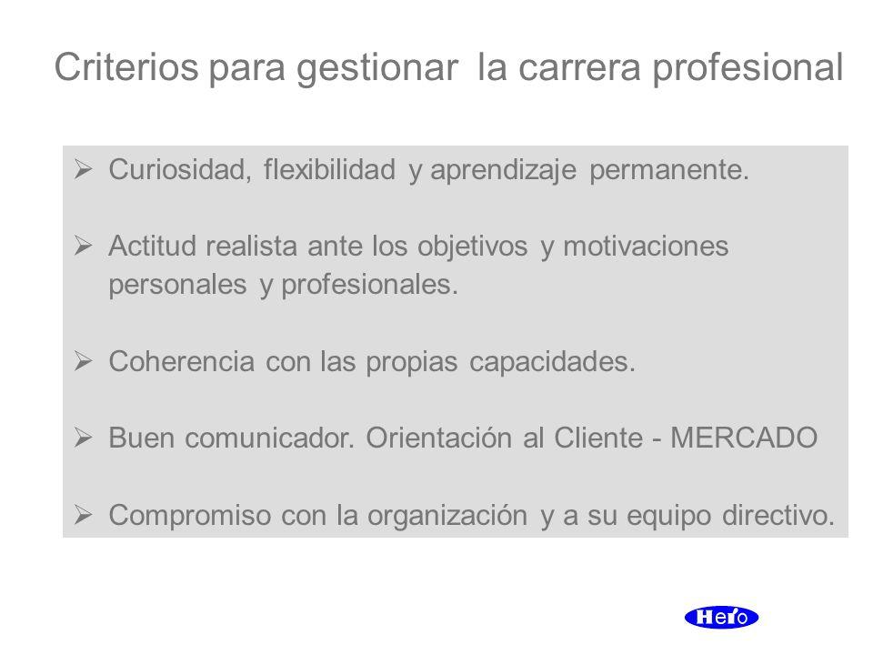 Criterios para gestionar la carrera profesional