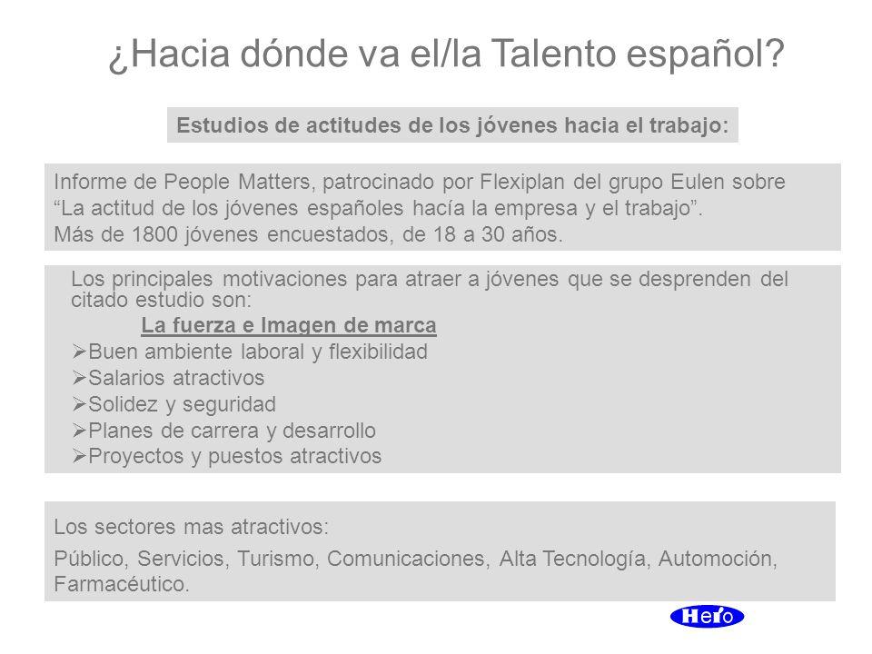 ¿Hacia dónde va el/la Talento español