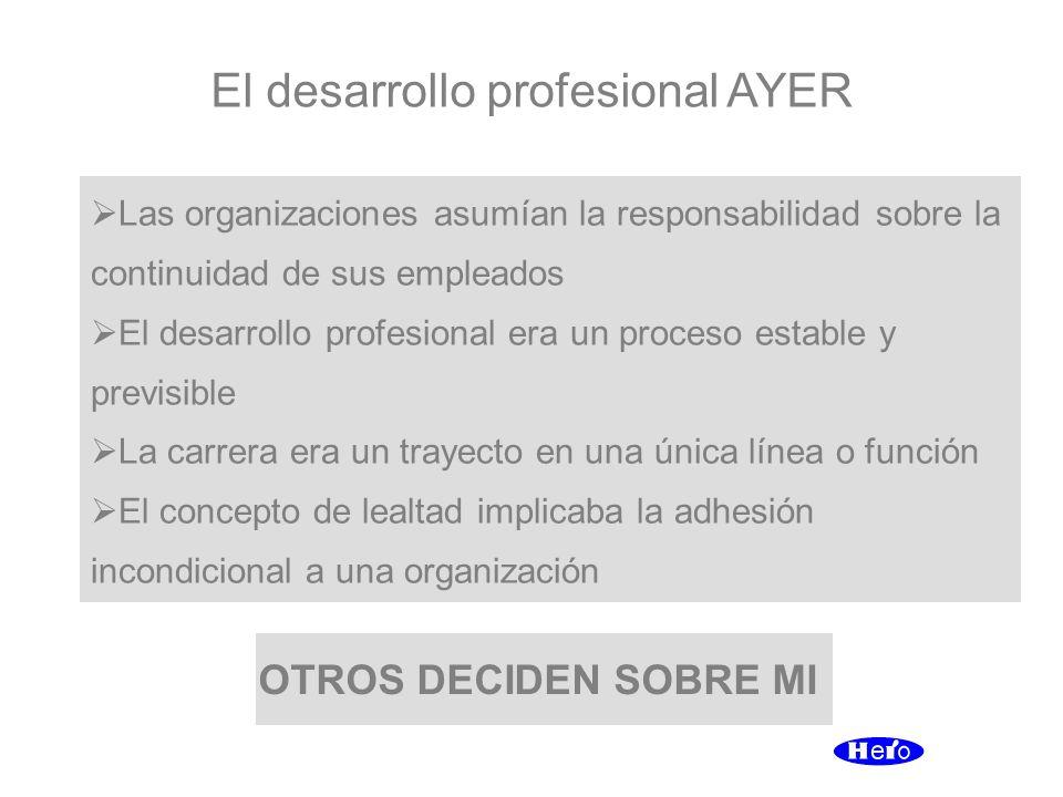 El desarrollo profesional AYER