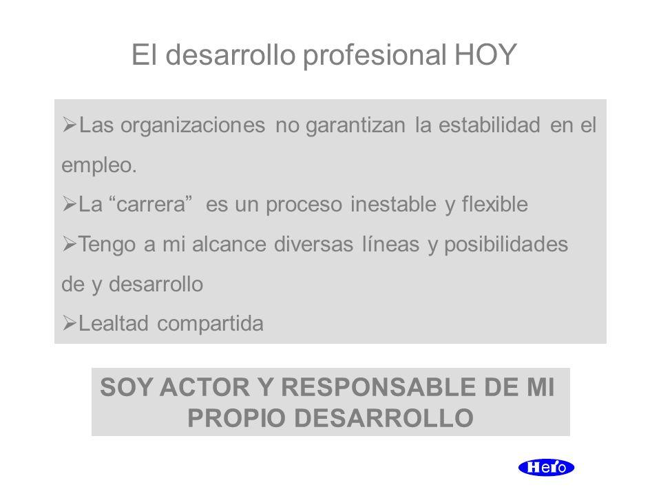SOY ACTOR Y RESPONSABLE DE MI