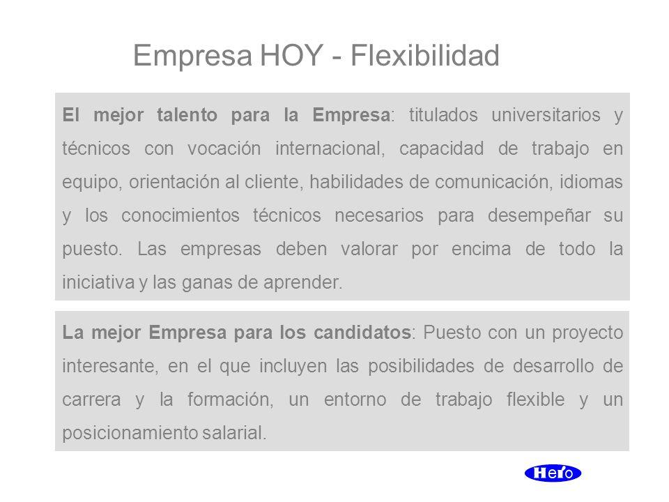 Empresa HOY - Flexibilidad