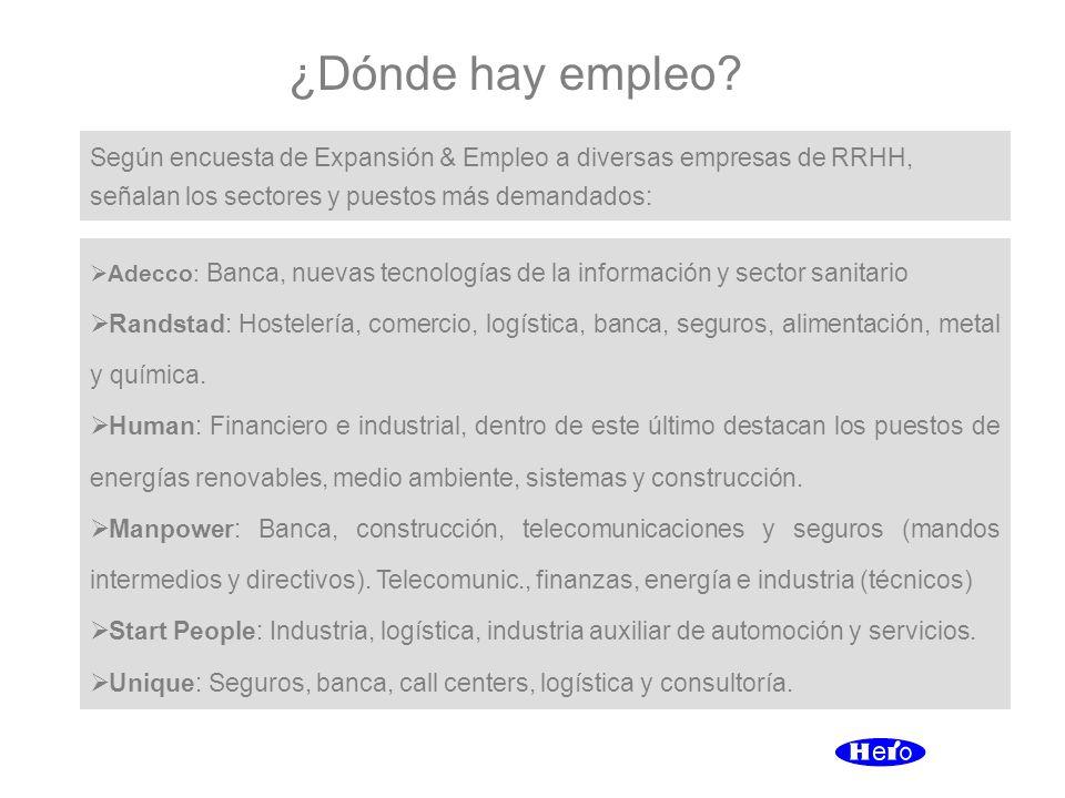 ¿Dónde hay empleo Según encuesta de Expansión & Empleo a diversas empresas de RRHH, señalan los sectores y puestos más demandados: