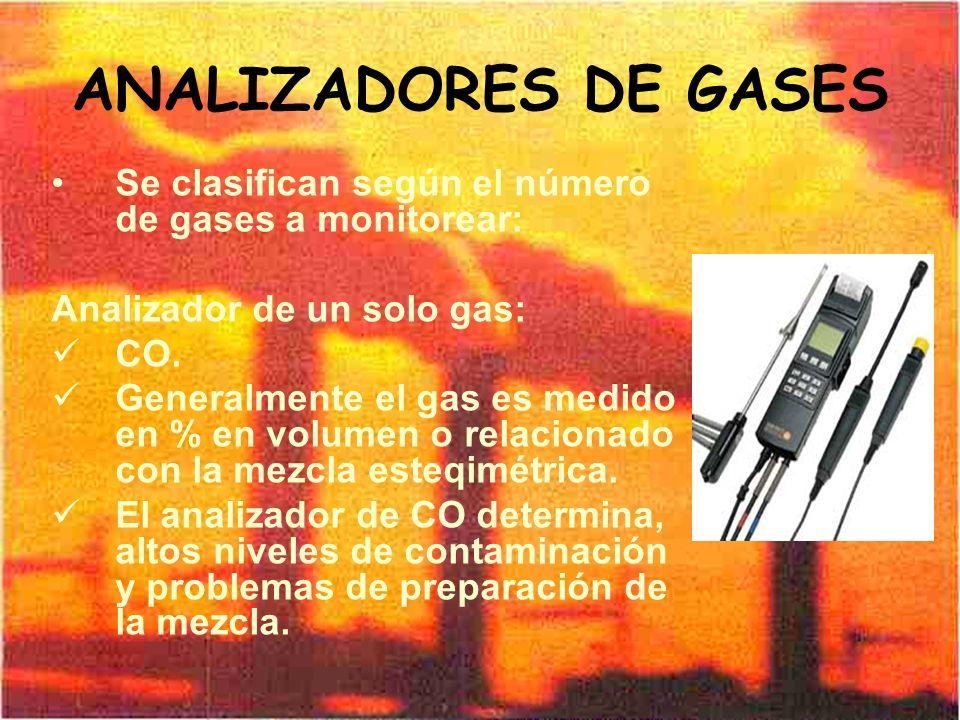 ANALIZADORES DE GASES Se clasifican según el número de gases a monitorear: Analizador de un solo gas:
