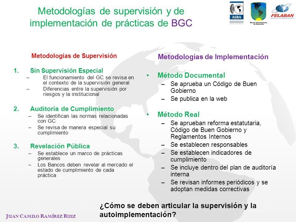 Metodologías de supervisión y de implementación de prácticas de BGC