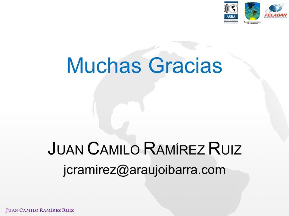 JUAN CAMILO RAMÍREZ RUIZ