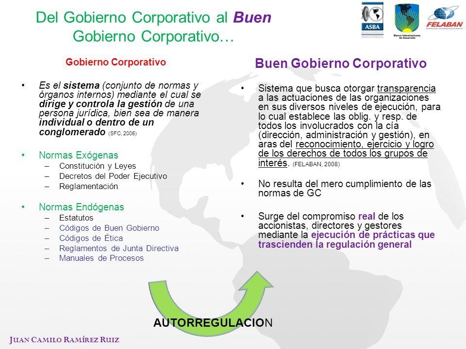 Del Gobierno Corporativo al Buen Gobierno Corporativo…