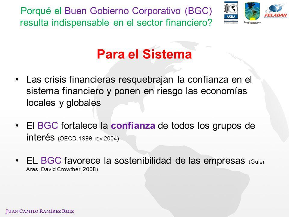 Porqué el Buen Gobierno Corporativo (BGC) resulta indispensable en el sector financiero
