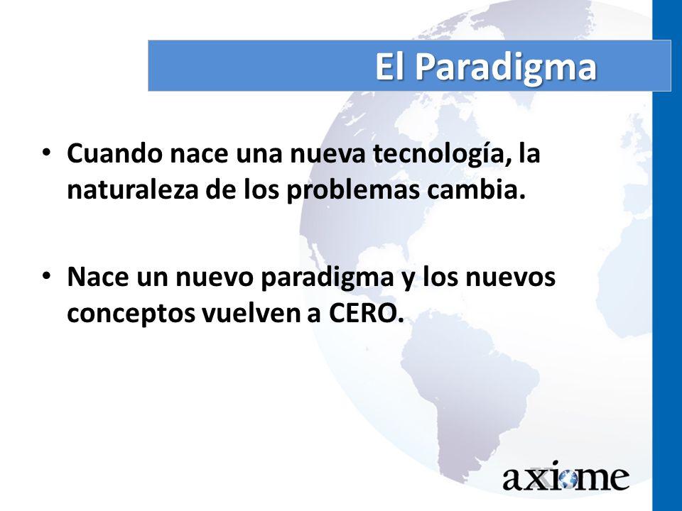 El Paradigma Cuando nace una nueva tecnología, la naturaleza de los problemas cambia.