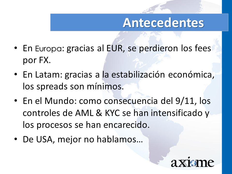 Antecedentes En Europa: gracias al EUR, se perdieron los fees por FX.