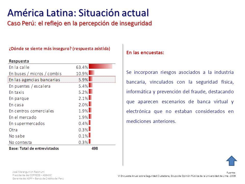 América Latina: Situación actual Caso Perú: el reflejo en la percepción de inseguridad