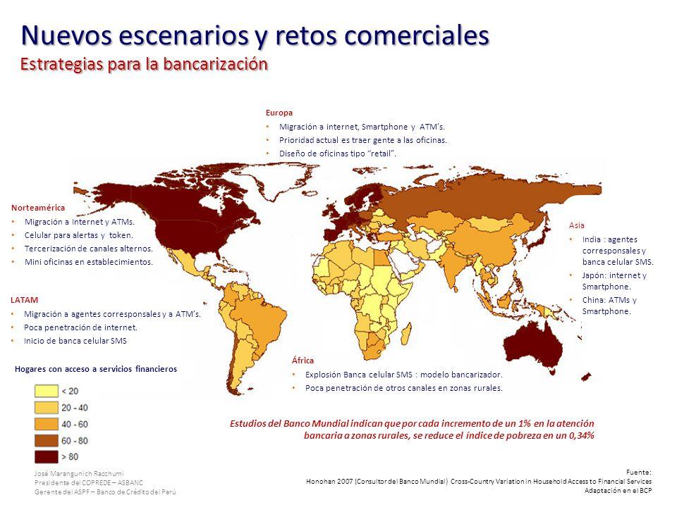Nuevos escenarios y retos comerciales Estrategias para la bancarización