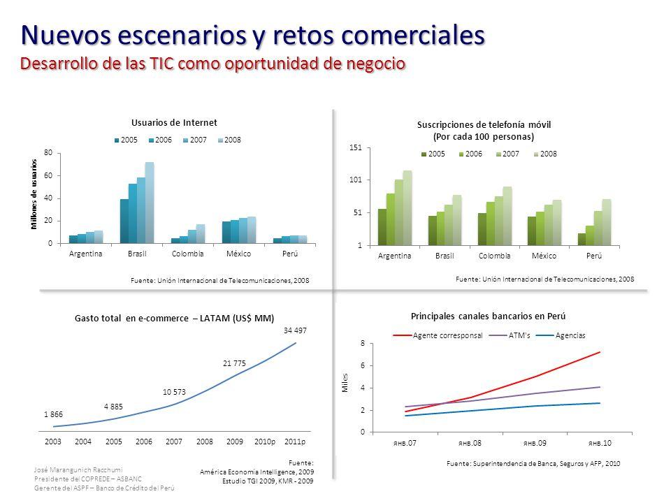 Nuevos escenarios y retos comerciales Desarrollo de las TIC como oportunidad de negocio