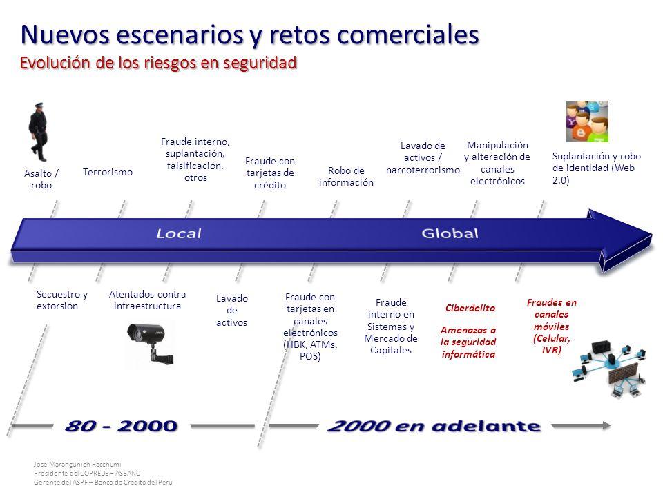 Nuevos escenarios y retos comerciales Evolución de los riesgos en seguridad