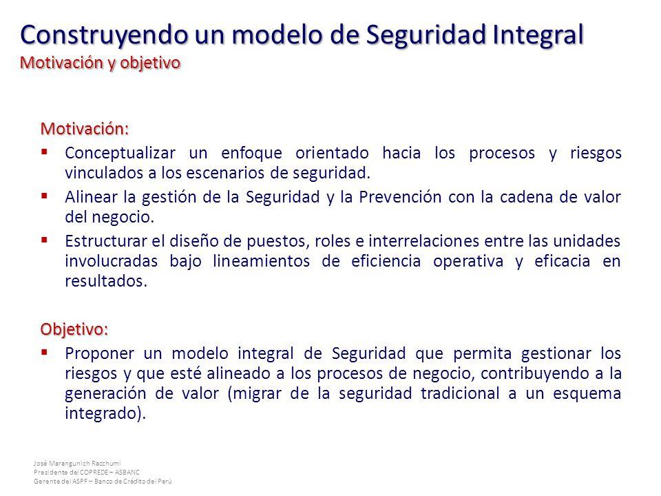 Construyendo un modelo de Seguridad Integral Motivación y objetivo