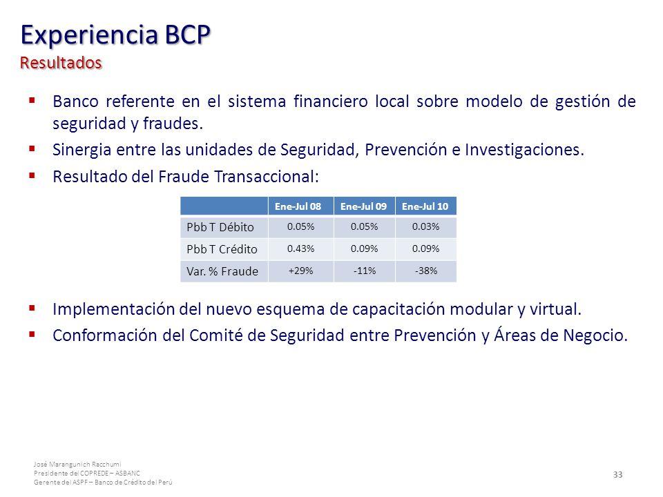 Experiencia BCP Resultados