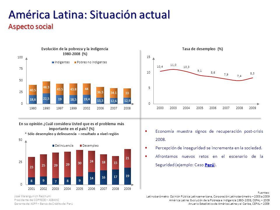 América Latina: Situación actual Aspecto social