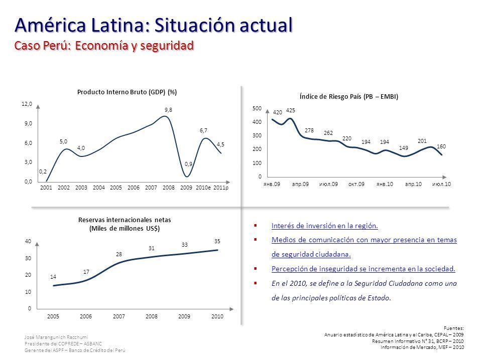 América Latina: Situación actual Caso Perú: Economía y seguridad