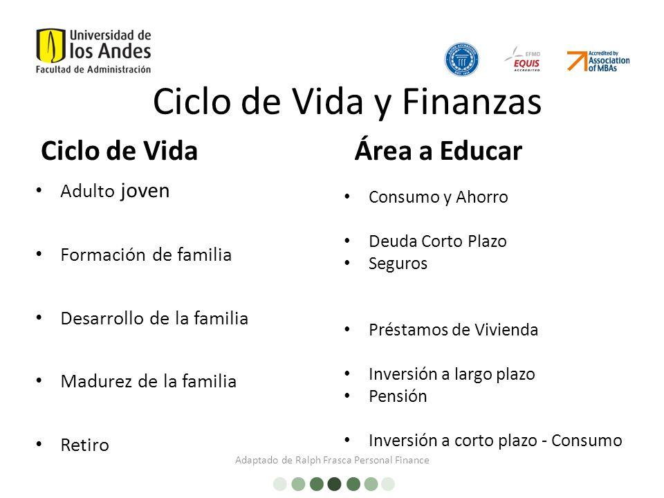 Ciclo de Vida y Finanzas