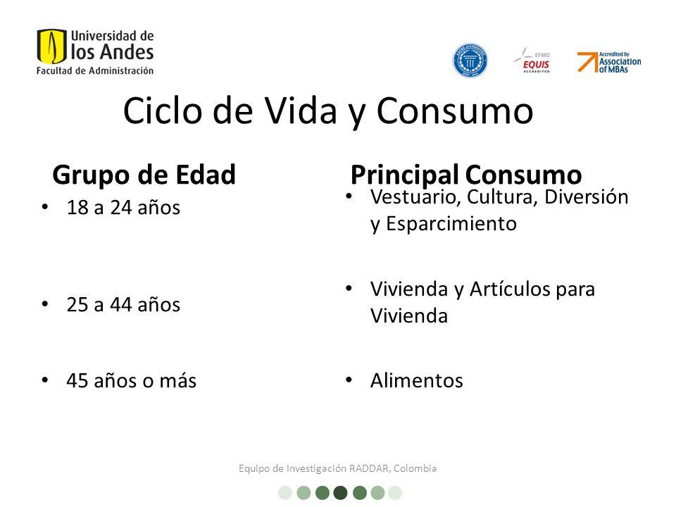 Equipo de Investigación RADDAR, Colombia