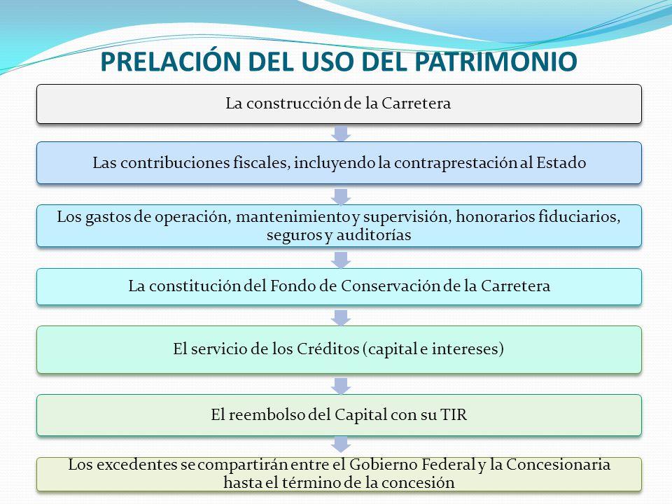 PRELACIÓN DEL USO DEL PATRIMONIO