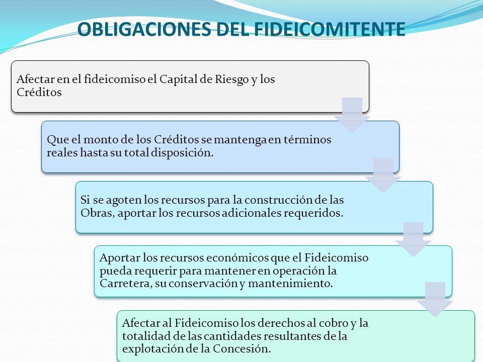 OBLIGACIONES DEL FIDEICOMITENTE