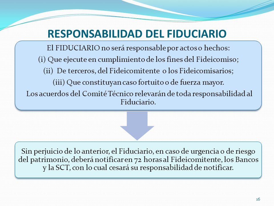 RESPONSABILIDAD DEL FIDUCIARIO