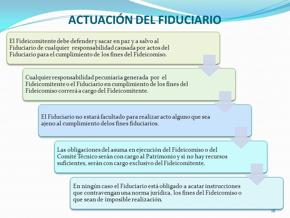 ACTUACIÓN DEL FIDUCIARIO
