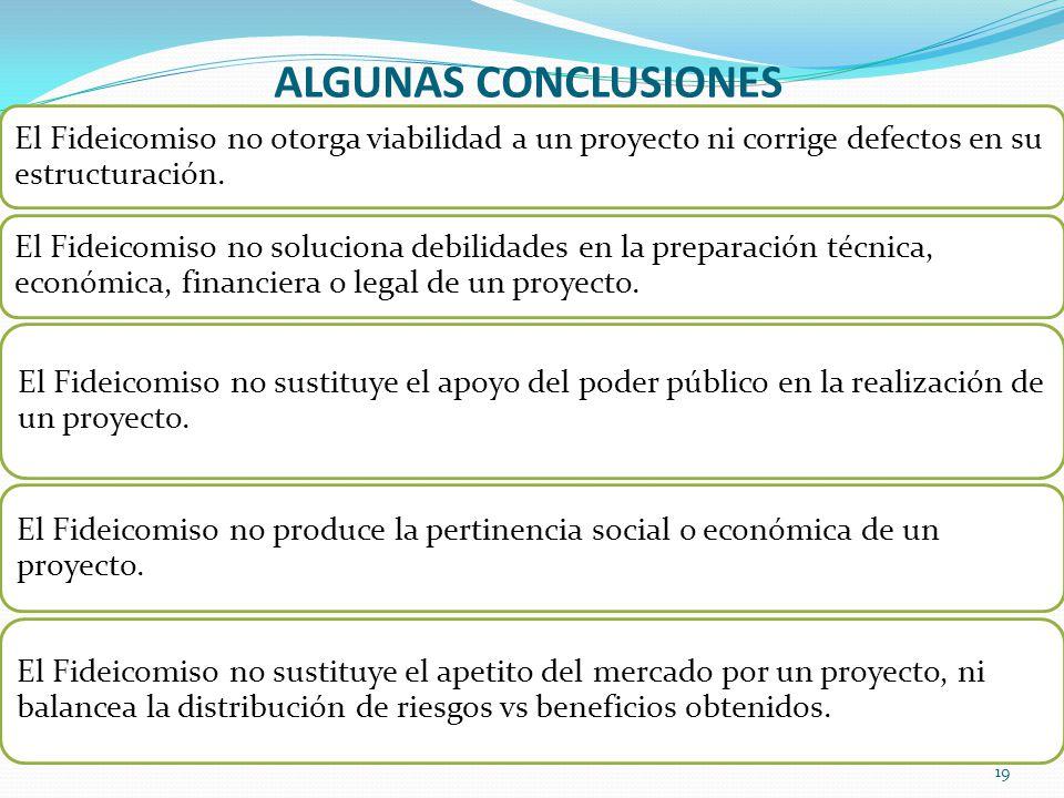 ALGUNAS CONCLUSIONES El Fideicomiso no otorga viabilidad a un proyecto ni corrige defectos en su estructuración.