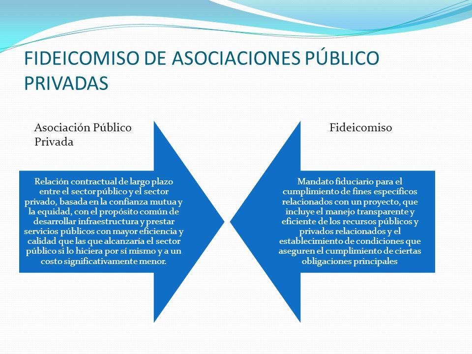 FIDEICOMISO DE ASOCIACIONES PÚBLICO PRIVADAS