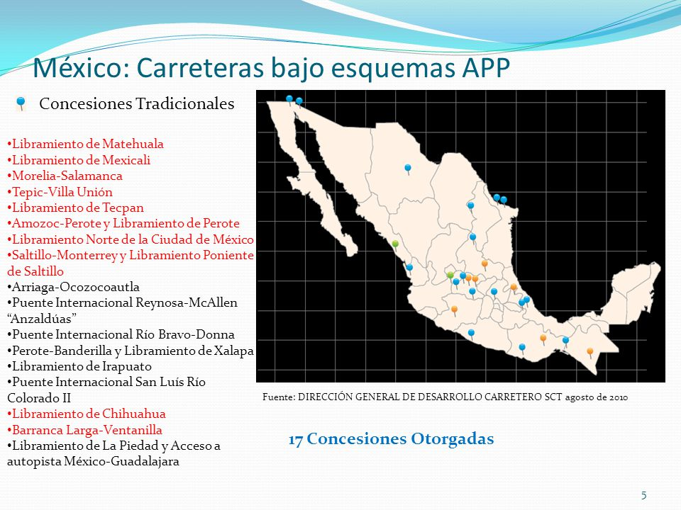 México: Carreteras bajo esquemas APP