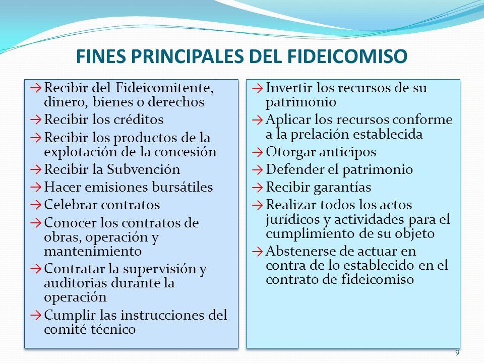 FINES PRINCIPALES DEL FIDEICOMISO