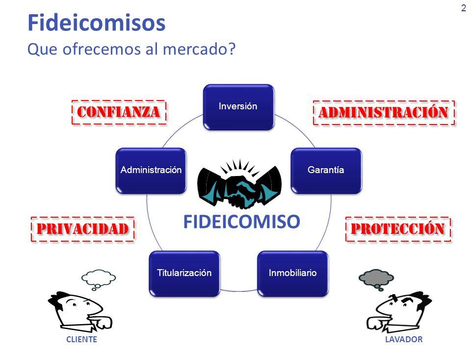 Fideicomisos FIDEICOMISO Que ofrecemos al mercado CONFIANZA