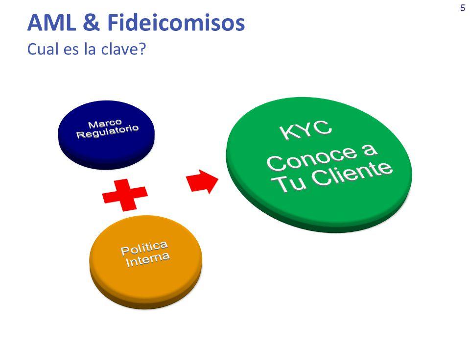 KYC Conoce a Tu Cliente AML & Fideicomisos Cual es la clave