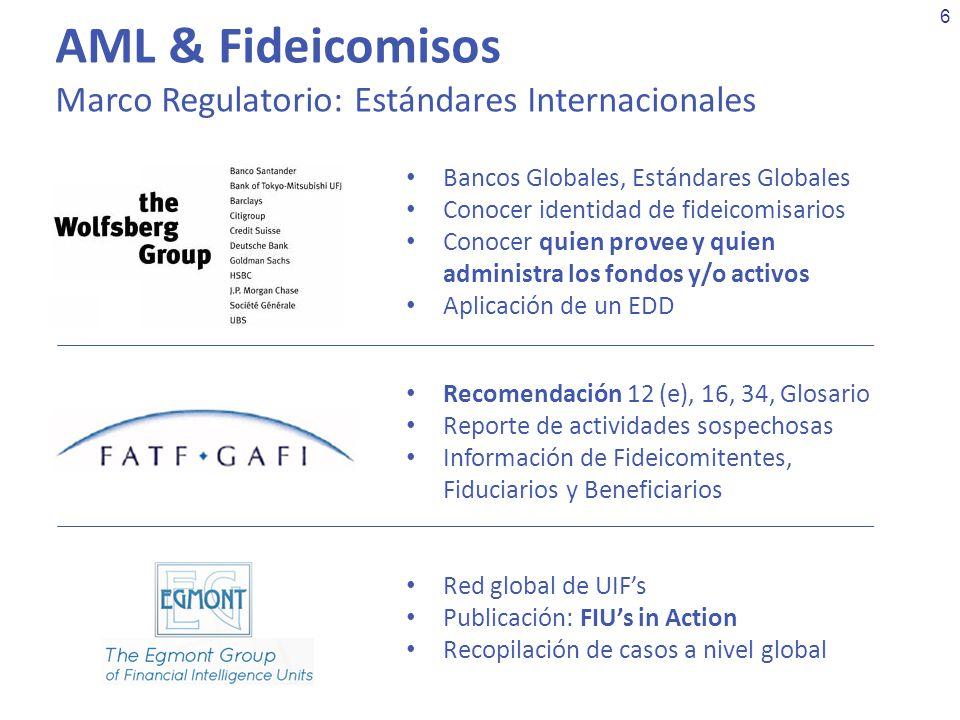 AML & Fideicomisos Marco Regulatorio: Estándares Internacionales