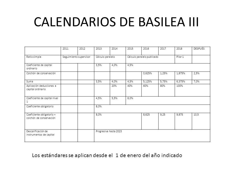 CALENDARIOS DE BASILEA III