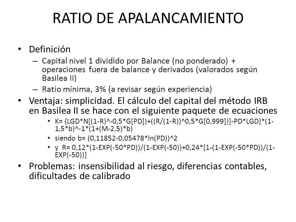 RATIO DE APALANCAMIENTO