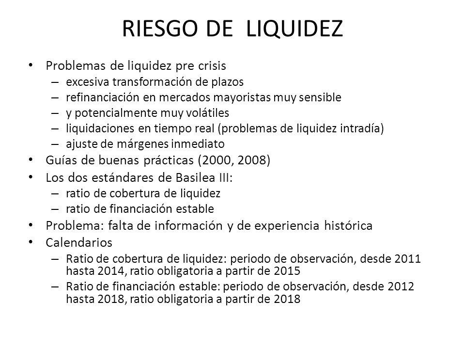 RIESGO DE LIQUIDEZ Problemas de liquidez pre crisis