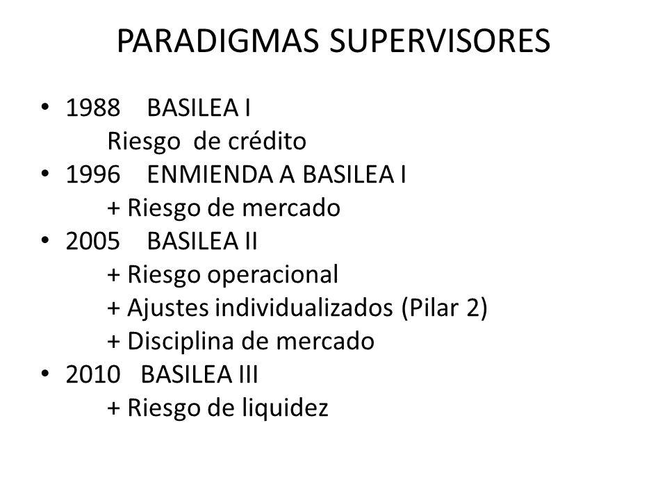 PARADIGMAS SUPERVISORES