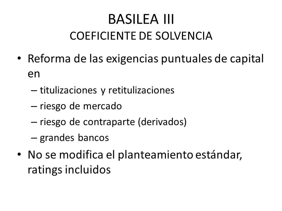 BASILEA III COEFICIENTE DE SOLVENCIA