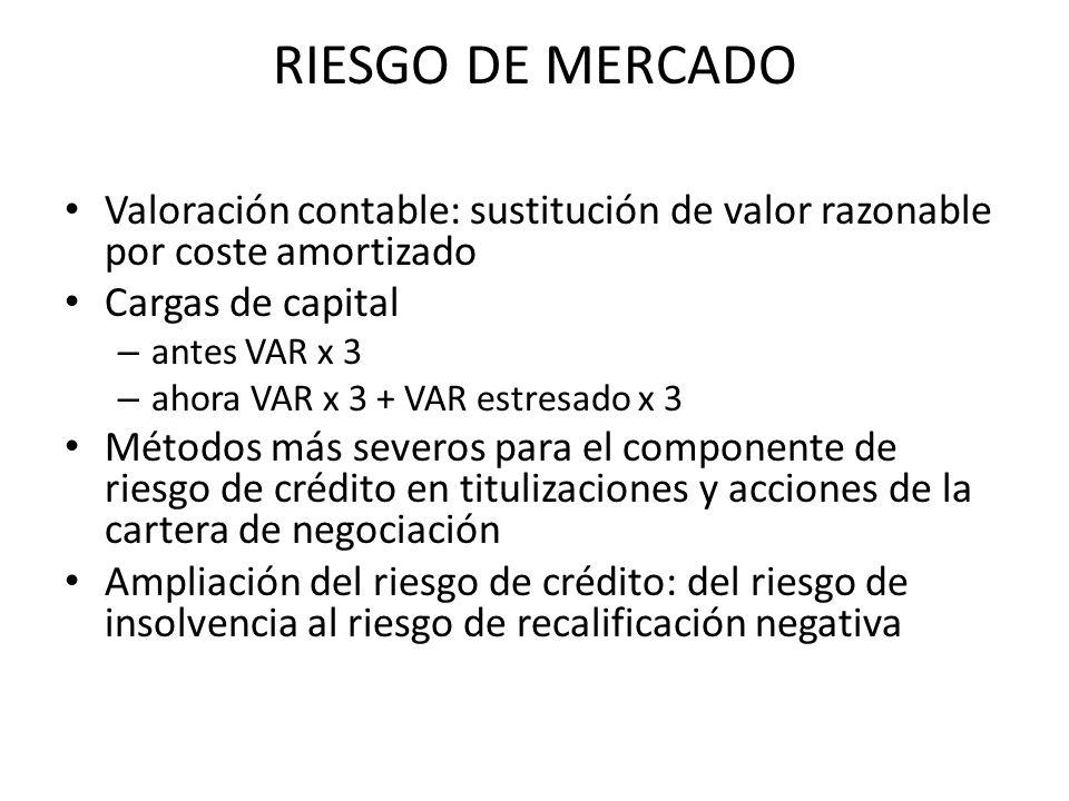 RIESGO DE MERCADO Valoración contable: sustitución de valor razonable por coste amortizado. Cargas de capital.