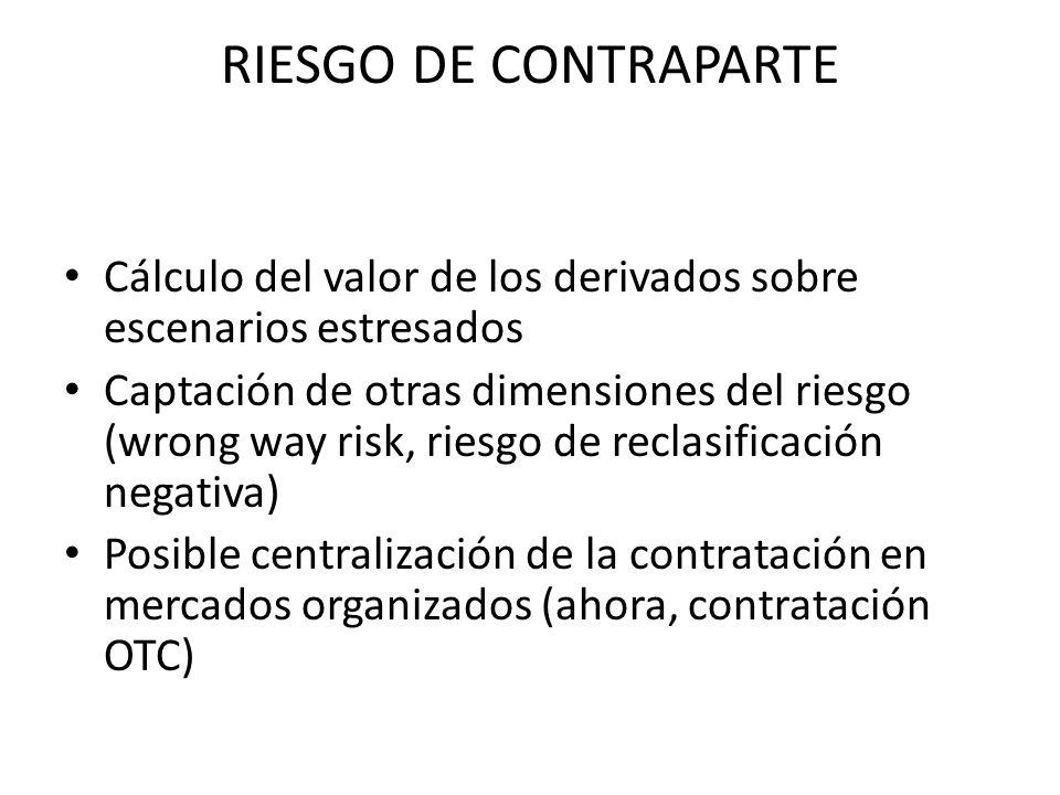 RIESGO DE CONTRAPARTE Cálculo del valor de los derivados sobre escenarios estresados.