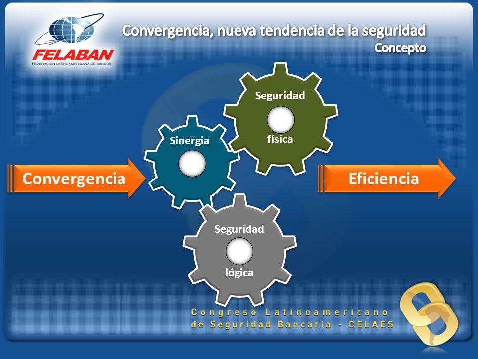 Convergencia Eficiencia