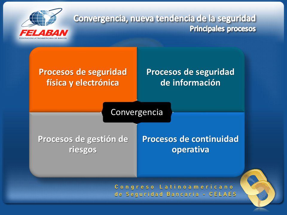 Convergencia, nueva tendencia de la seguridad