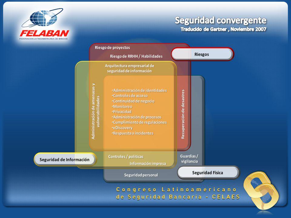 Seguridad convergente Traducido de Gartner , Noviembre 2007