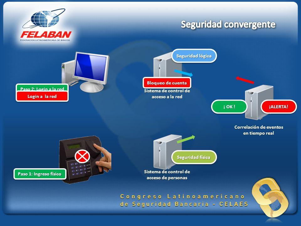 Seguridad convergente