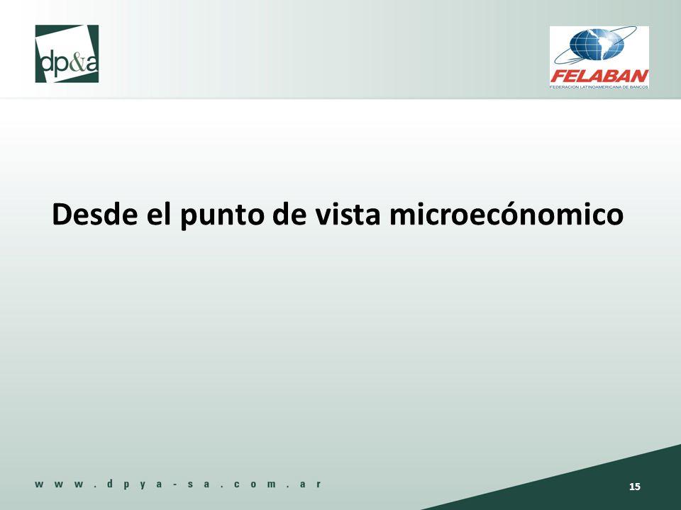 Desde el punto de vista microecónomico