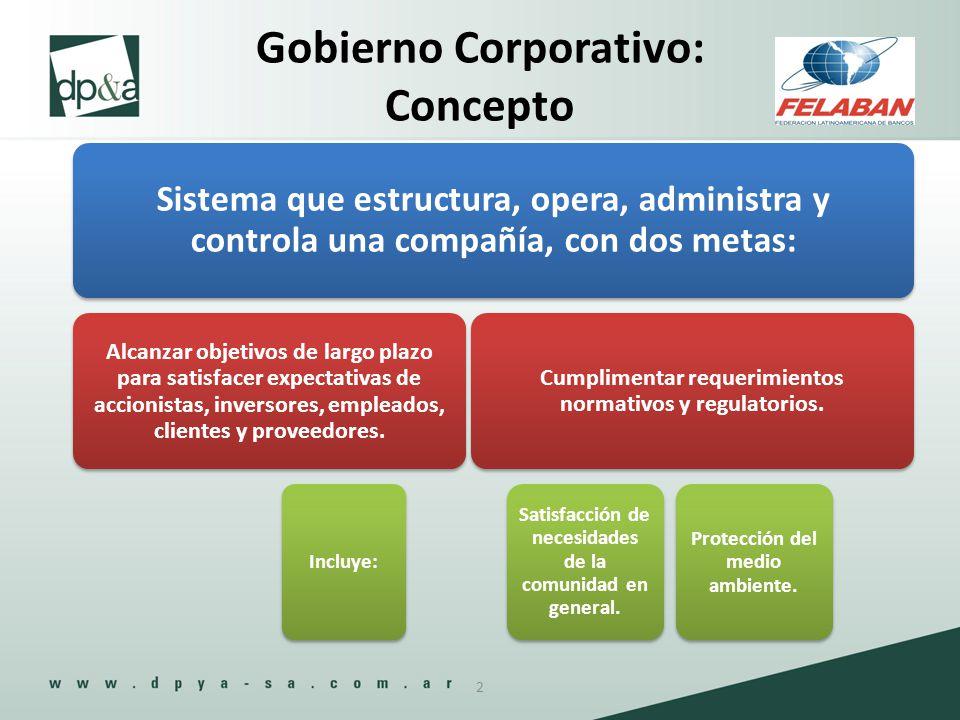 Gobierno Corporativo: Concepto