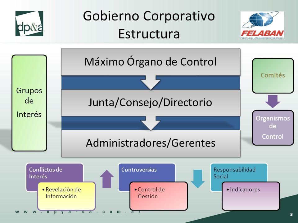 Gobierno Corporativo Estructura Grupos de Interés
